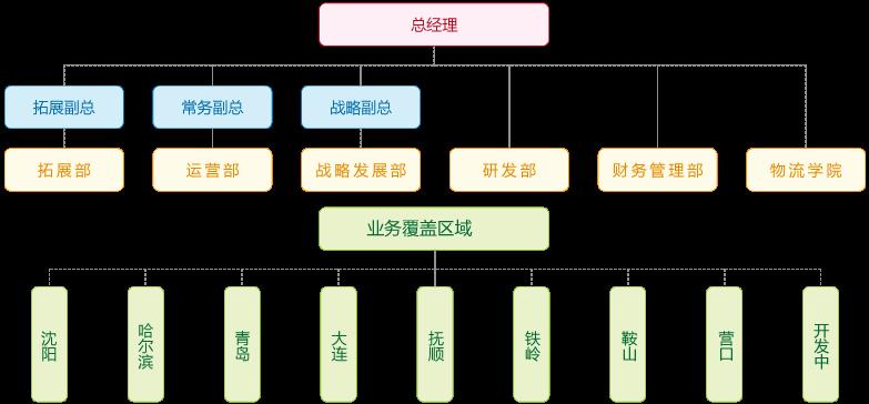 必威app下载苹果版门信息技术有限公司