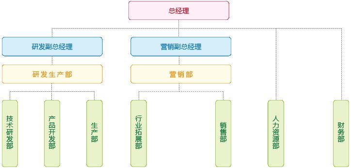 沈阳必威app安卓版机器人应用技术有限公司
